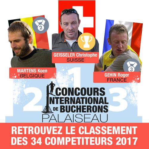 Classement 2015 Concours international bûcherons
